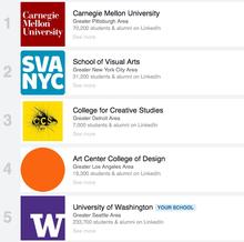 LinkedIn design school rankings