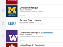 LinkedIn design school rankings