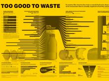 Infographic by Khaito Gengo